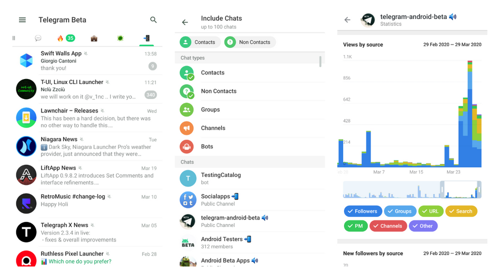 Telegram 5.16 and 6.0 beta builds are out with folders, channel stats, and extra UI polish